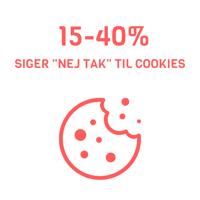 15-40% siger nej til cookies