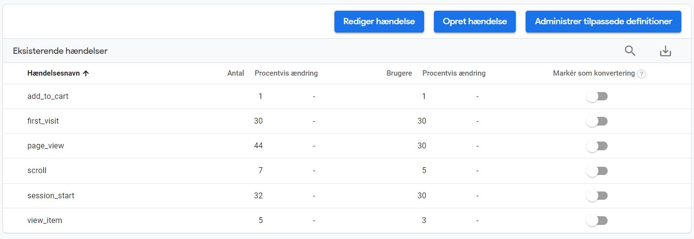 Hændelser i Google Analytics 4